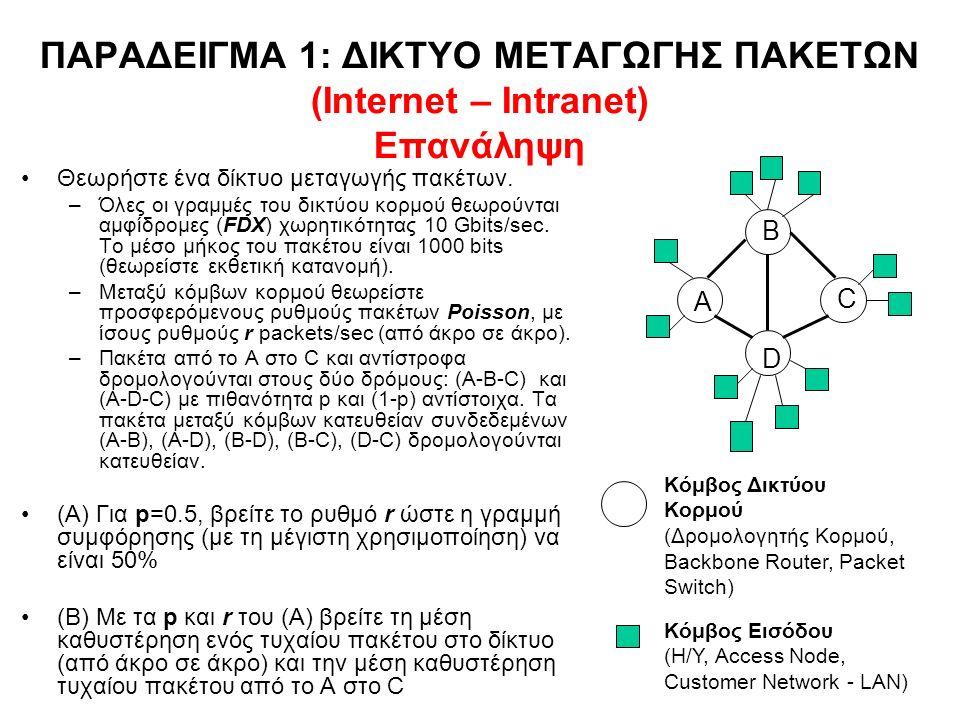 ΠΑΡΑΔΕΙΓΜΑ 1: ΔΙΚΤΥΟ ΜΕΤΑΓΩΓΗΣ ΠΑΚΕΤΩΝ (Internet – Intranet) Επανάληψη Θεωρήστε ένα δίκτυο μεταγωγής πακέτων.