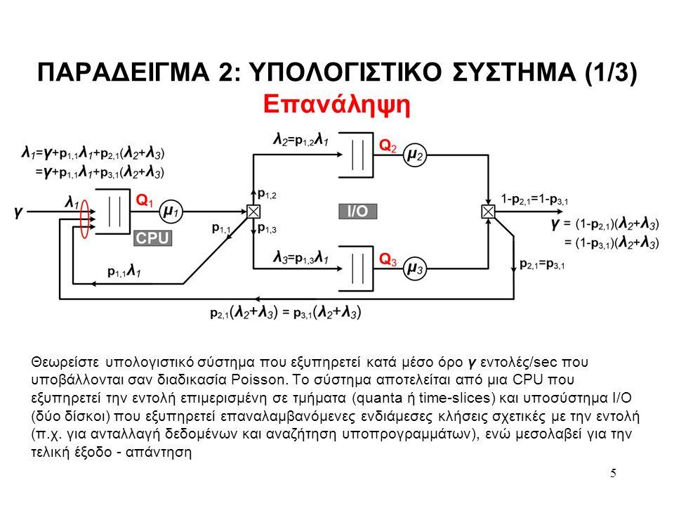 ΚΛΕΙΣΤΟ ΔΙΚΤΥΟ ΔΥΟ ΕΚΘΕΤΙΚΩΝ ΟΥΡΩΝ Μ = 2, Ν = 3 n 1 + n 2 = N = 3, μ 1 /μ 2 = α μ 1 P(1,2) = μ 2 P(0,3) μ 1 P(2,1) = μ 2 P(1,2) μ 1 P(3,0) = μ 2 P(2,1) P(0,3) + P(1,2) + P(2,1) + P(3,0) = 1 P(0,3)[1+α+α 2 +α 3 ]/α 3 =1 P(0,3)=α 3 /[1+α+α 2 +α 3 ] P(1,2)=α 2 /[1+α+α 2 +α 3 ] P(2,1)=α/[1+α+α 2 +α 3 ] P(3,0)=1/[1+α+α 2 +α 3 ] γ = μ 2 [1- P(3,0)] = μ 1 [1- P(0,3)] = = μ 2 [α+α 2 +α 3 ]/[1+α+α 2 +α 3 ] = = μ 1 [1+α+α 2 ]/[1+α+α 2 +α 3 ] E(n 1 )= P(1,2)+2P(2,1)+3P(3,0)= = [α 2 +2α+3]/[1+α+α 2 +α 3 ] E(n 2 )= P(2,1)+2P(1,2)+3P(0,3)= = [α+2α 2 +3α 3 ]/[1+α+α 2 +α 3 ] E(n 1 )+E(n 2 ) = Ν = 3 πελάτες