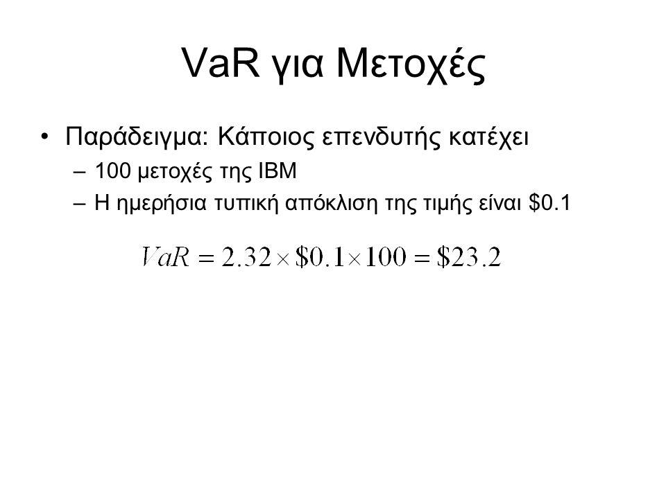 VaR για Μετοχές Παράδειγμα: Κάποιος επενδυτής κατέχει –100 μετοχές της IBM –Η ημερήσια τυπική απόκλιση της τιμής είναι $0.1
