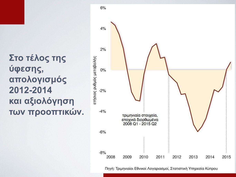 Στο τέλος της ύφεσης, απολογισμός 2012-2014 και αξιολόγηση των προοπτικών.