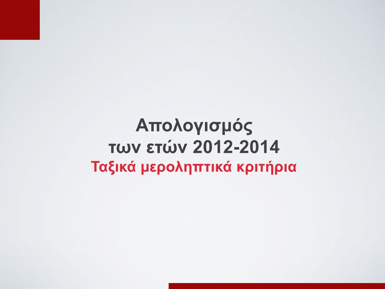 Απολογισμός των ετών 2012-2014 Ταξικά μεροληπτικά κριτήρια