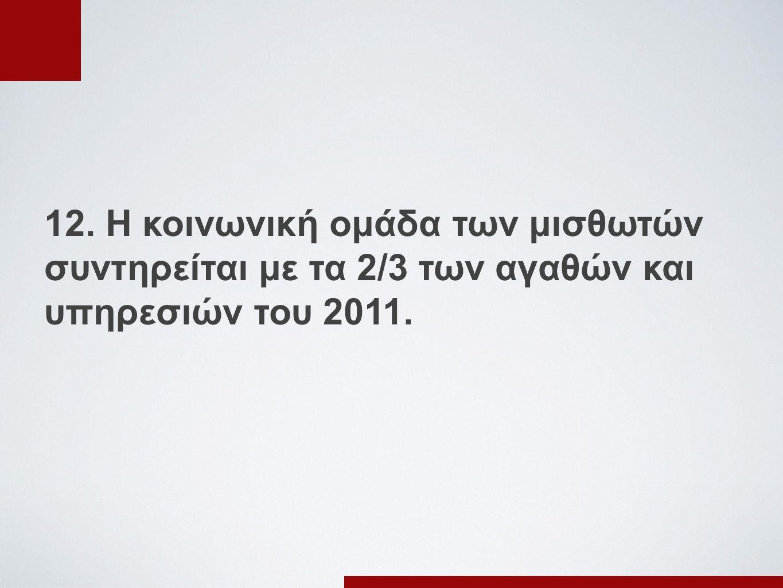12. Η κοινωνική ομάδα των μισθωτών συντηρείται με τα 2/3 των αγαθών και υπηρεσιών του 2011.