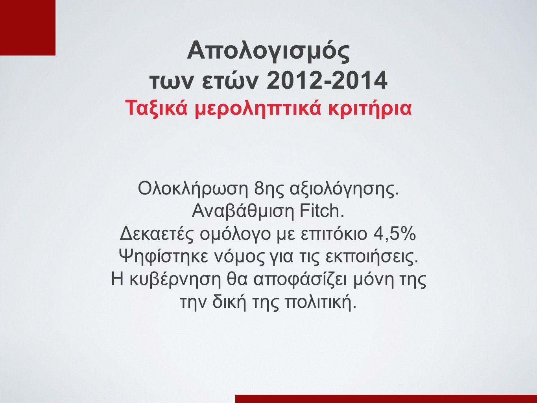 Απολογισμός των ετών 2012-2014 Ταξικά μεροληπτικά κριτήρια Ολοκλήρωση 8ης αξιολόγησης.