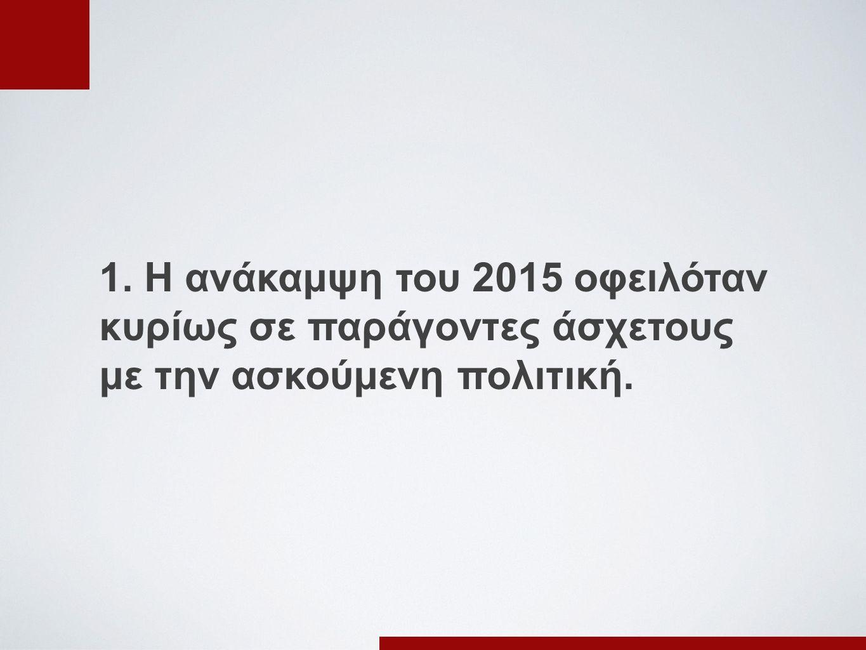 1. Η ανάκαμψη του 2015 οφειλόταν κυρίως σε παράγοντες άσχετους με την ασκούμενη πολιτική.