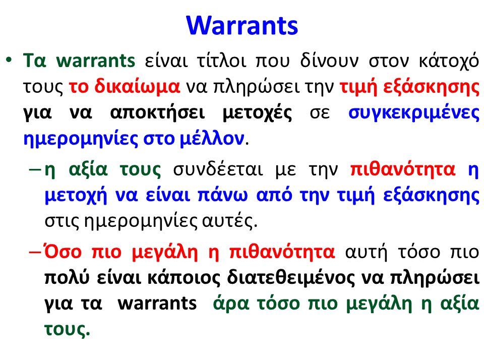 Warrants Τα warrants είναι τίτλοι που δίνουν στον κάτοχό τους το δικαίωμα να πληρώσει την τιμή εξάσκησης για να αποκτήσει μετοχές σε συγκεκριμένες ημερομηνίες στο μέλλον.