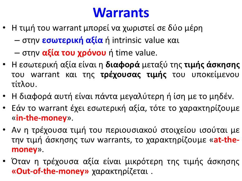 Warrants Η τιμή του warrant μπορεί να χωριστεί σε δύο μέρη – στην εσωτερική αξία ή intrinsic value και – στην αξία του χρόνου ή time value.