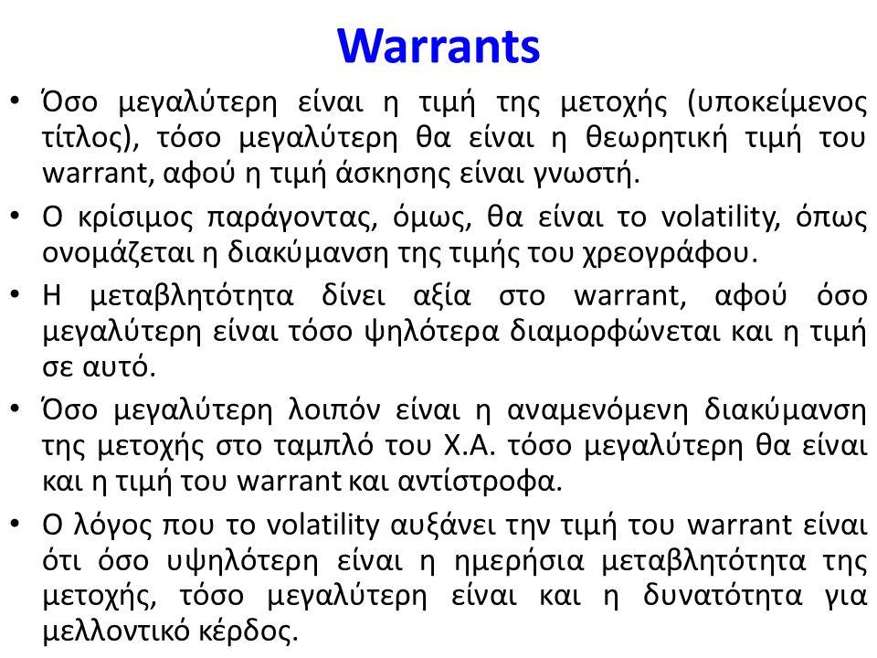 Warrants Όσο μεγαλύτερη είναι η τιμή της μετοχής (υποκείμενος τίτλος), τόσο μεγαλύτερη θα είναι η θεωρητική τιμή του warrant, αφού η τιμή άσκησης είναι γνωστή.