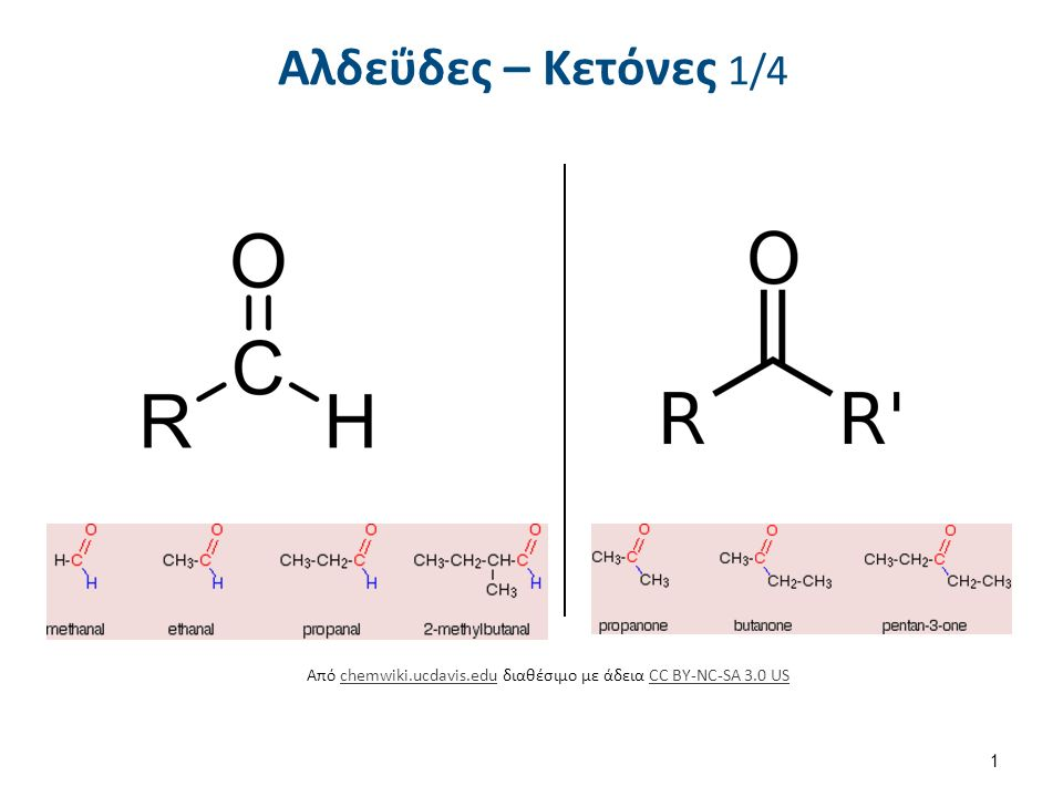 Ketone bodies - Ketosis acetone acetoacetic acid beta-hydroxybutyric acid  fuels for tissues  substrate for lipid synthesis by brain  increase metabolic efficiency  decrease production of free radicals 22