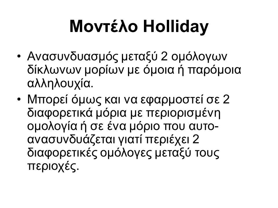 Μοντέλο Holliday Ανασυνδυασμός μεταξύ 2 ομόλογων δίκλωνων μορίων με όμοια ή παρόμοια αλληλουχία.