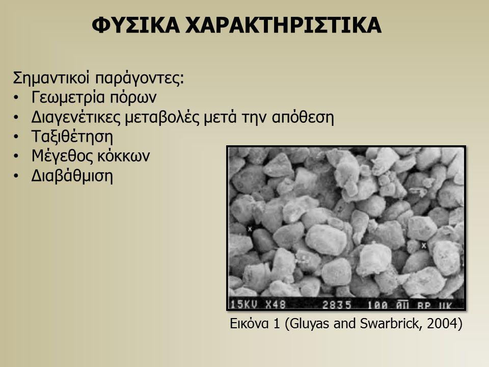 Σημαντικοί παράγοντες: Γεωμετρία πόρων Διαγενέτικες μεταβολές μετά την απόθεση Ταξιθέτηση Μέγεθος κόκκων Διαβάθμιση Εικόνα 1 (Gluyas and Swarbrick, 2004)