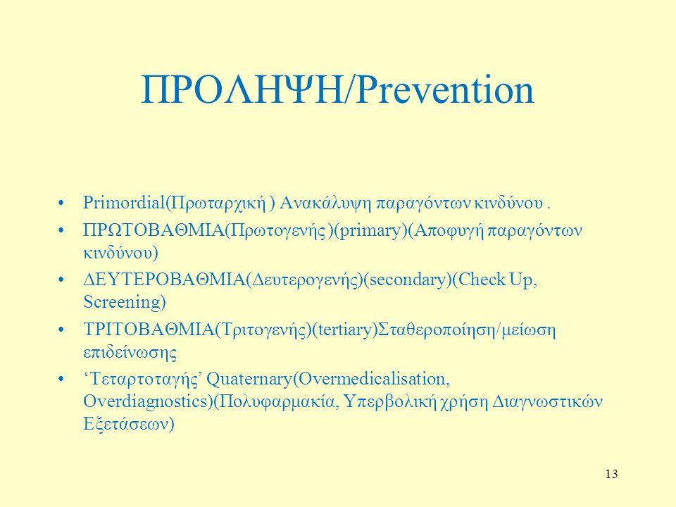 ΠΡΟΛΗΨΗ/Prevention Primordial(Πρωταρχική ) Ανακάλυψη παραγόντων κινδύνου.