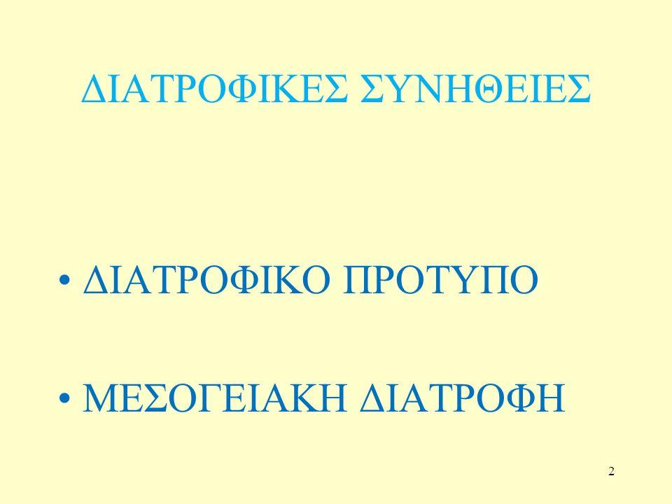 Προβλήματα όρασης Διαθλαστικές ανωμαλίες(μυωπία, υπερμετρωπία, αστιγματισμός, πρεσβυωπία) Καταρράκτης Διαβητική αμφιβληστροειδοπάθεια Εκφύλιση ωχράς κηλίδας 3