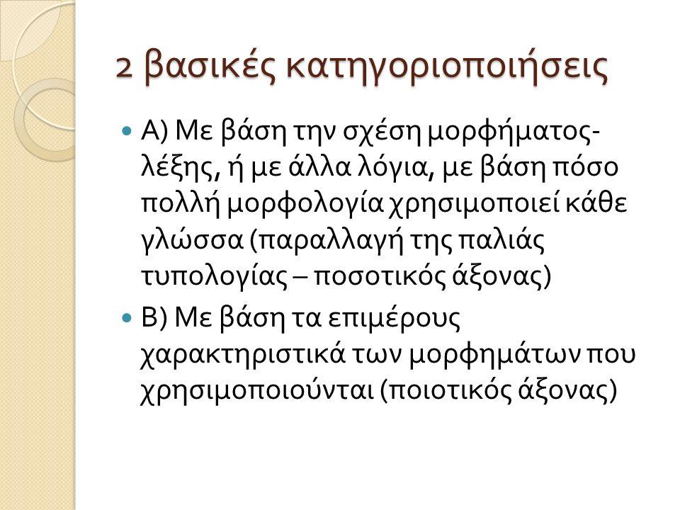 2 βασικές κατηγοριοποιήσεις Α ) Με βάση την σχέση μορφήματος - λέξης, ή με άλλα λόγια, με βάση πόσο πολλή μορφολογία χρησιμοποιεί κάθε γλώσσα ( παραλλαγή της παλιάς τυπολογίας – ποσοτικός άξονας ) Β ) Με βάση τα επιμέρους χαρακτηριστικά των μορφημάτων που χρησιμοποιούνται ( ποιοτικός άξονας )