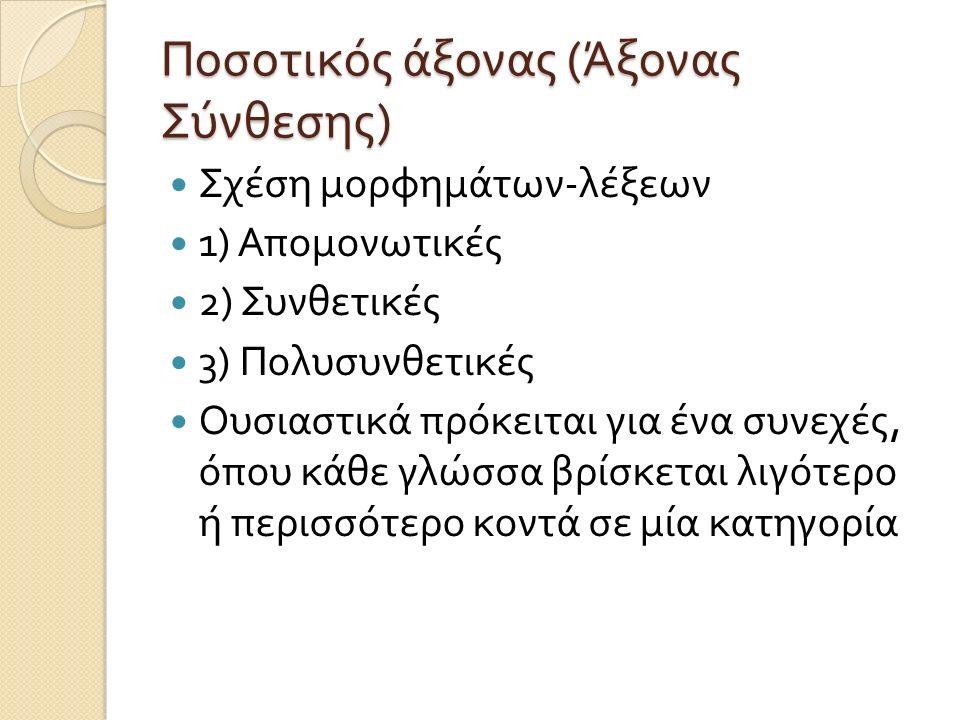 Ποσοτικός άξονας ( Άξονας Σύνθεσης ) Σχέση μορφημάτων - λέξεων 1) Απομονωτικές 2) Συνθετικές 3) Πολυσυνθετικές Ουσιαστικά πρόκειται για ένα συνεχές, ό