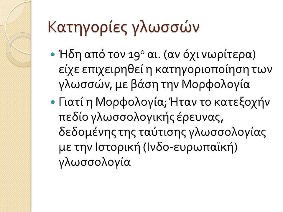 Κατηγορίες γλωσσών Ήδη από τον 19 ο αι. ( αν όχι νωρίτερα ) είχε επιχειρηθεί η κατηγοριοποίηση των γλωσσών, με βάση την Μορφολογία Γιατί η Μορφολογία