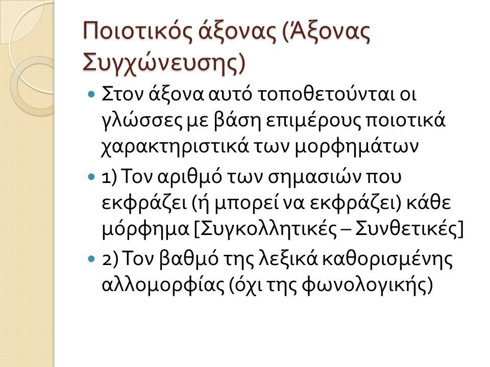 Ποιοτικός άξονας ( Άξονας Συγχώνευσης ) Στον άξονα αυτό τοποθετούνται οι γλώσσες με βάση επιμέρους ποιοτικά χαρακτηριστικά των μορφημάτων 1) Τον αριθμ