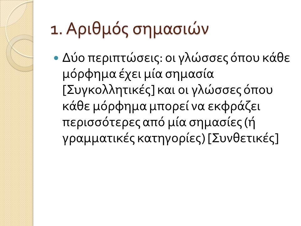 1. Αριθμός σημασιών Δύο περιπτώσεις : οι γλώσσες όπου κάθε μόρφημα έχει μία σημασία [ Συγκολλητικές ] και οι γλώσσες όπου κάθε μόρφημα μπορεί να εκφρά