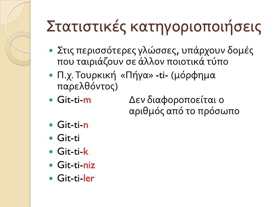 Στατιστικές κατηγοριοποιήσεις Στις περισσότερες γλώσσες, υπάρχουν δομές που ταιριάζουν σε άλλον ποιοτικά τύπο Π. χ. Τουρκική « Πήγα » -ti- ( μόρφημα π