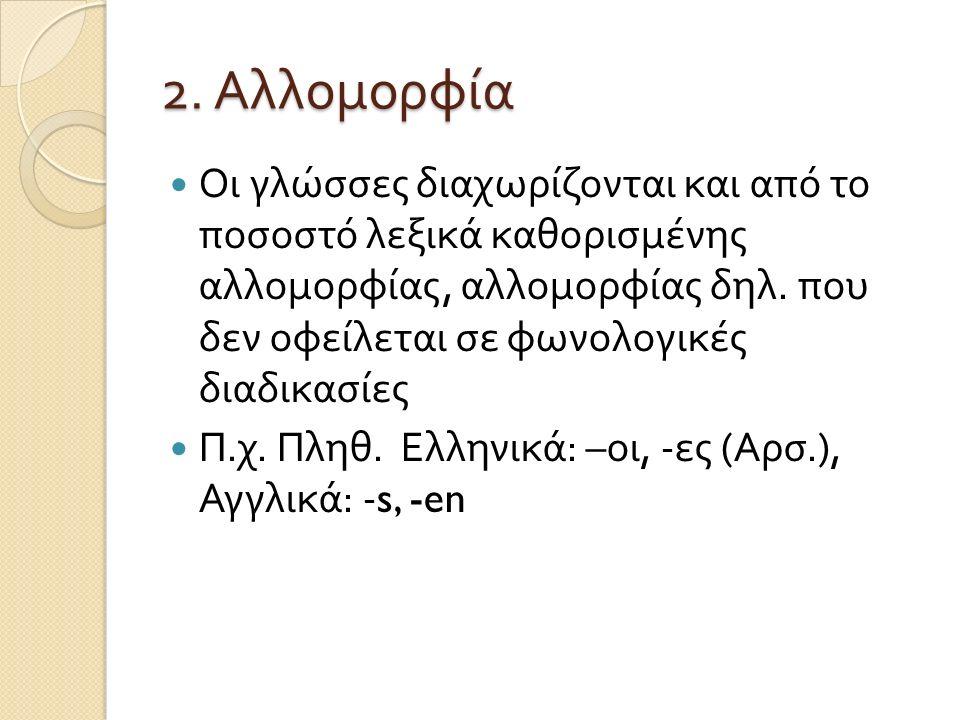 2. Αλλομορφία Οι γλώσσες διαχωρίζονται και από το ποσοστό λεξικά καθορισμένης αλλομορφίας, αλλομορφίας δηλ. που δεν οφείλεται σε φωνολογικές διαδικασί