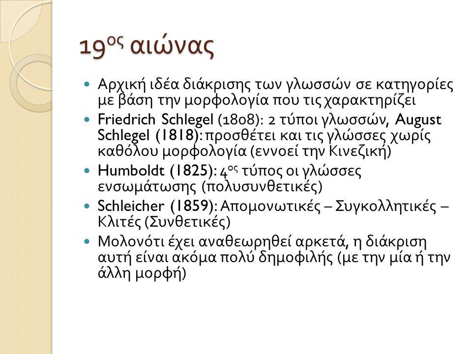 19 ος αιώνας Αρχική ιδέα διάκρισης των γλωσσών σε κατηγορίες με βάση την μορφολογία που τις χαρακτηρίζει Friedrich Schlegel (1808): 2 τύποι γλωσσών, August Schlegel (1818): προσθέτει και τις γλώσσες χωρίς καθόλου μορφολογία ( εννοεί την Κινεζική ) Humboldt (1825): 4 ος τύπος οι γλώσσες ενσωμάτωσης ( πολυσυνθετικές ) Schleicher (1859): Απομονωτικές – Συγκολλητικές – Κλιτές ( Συνθετικές ) Μολονότι έχει αναθεωρηθεί αρκετά, η διάκριση αυτή είναι ακόμα πολύ δημοφιλής ( με την μία ή την άλλη μορφή )