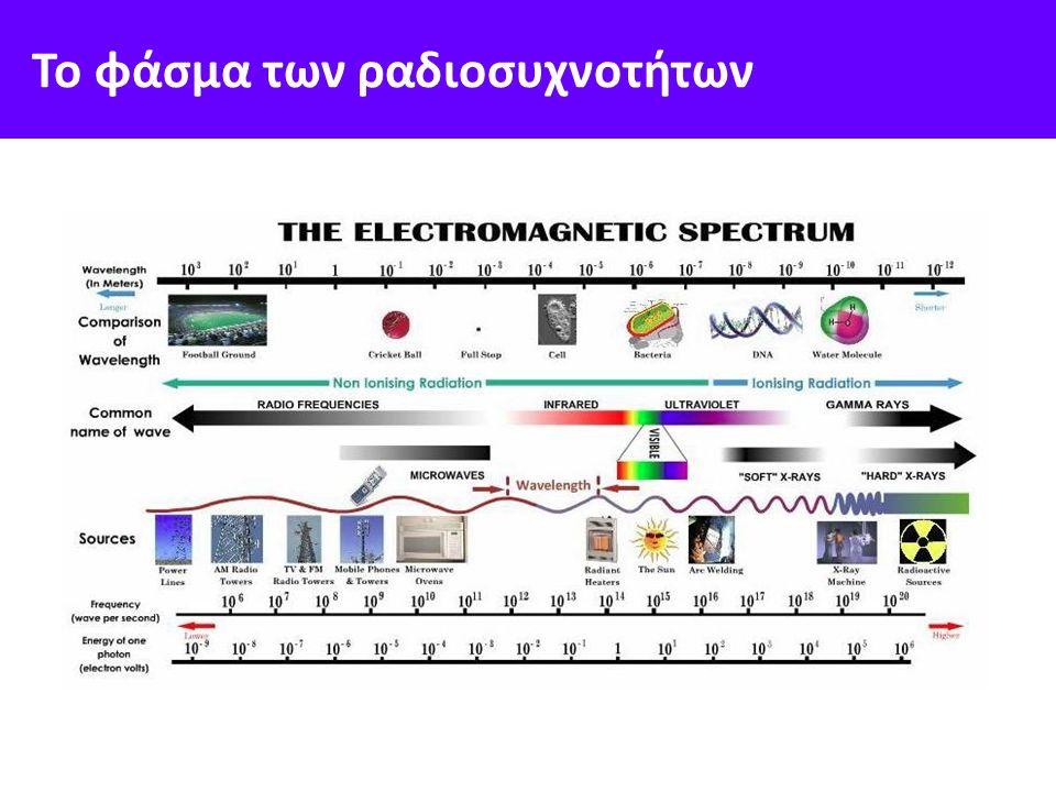 Το φάσμα των ραδιοσυχνοτήτων
