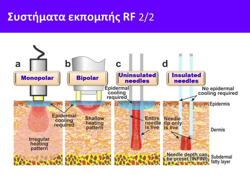 Συστήματα εκπομπής RF 2/2