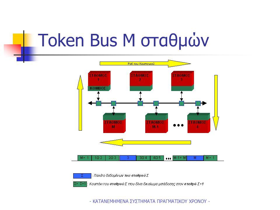 - ΚΑΤΑΝΕΜΗΜΕΝΑ ΣΥΣΤΗΜΑΤΑ ΠΡΑΓΜΑΤΙΚΟΥ ΧΡΟΝΟΥ - Token Bus M σταθμών