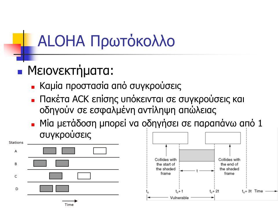 ALOHA Πρωτόκολλο Μειονεκτήματα: Καμία προστασία από συγκρούσεις Πακέτα ACK επίσης υπόκεινται σε συγκρούσεις και οδηγούν σε εσφαλμένη αντίληψη απώλειας Μία μετάδοση μπορεί να οδηγήσει σε παραπάνω από 1 συγκρούσεις