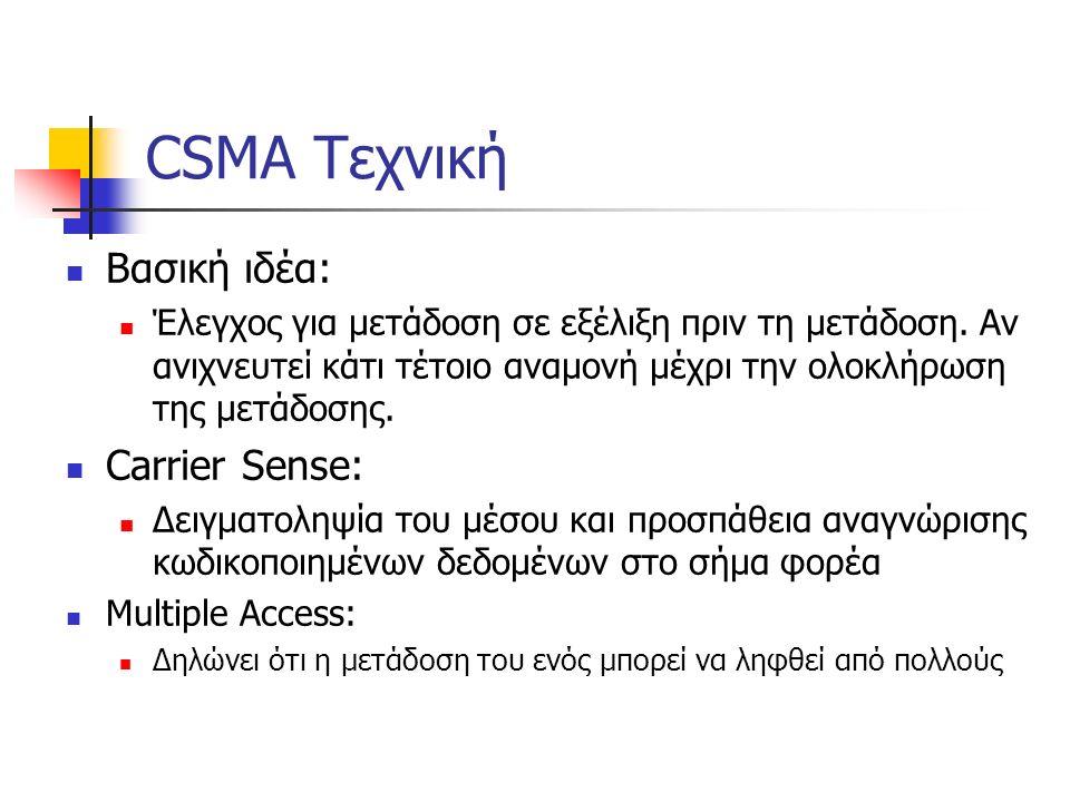 CSMA Τεχνική Βασική ιδέα: Έλεγχος για μετάδοση σε εξέλιξη πριν τη μετάδοση.