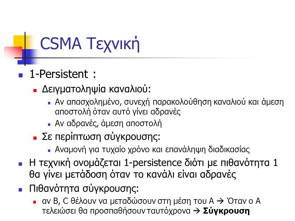 CSMA Τεχνική 1-Persistent : Δειγματοληψία καναλιού: Αν απασχολημένο, συνεχή παρακολούθηση καναλιού και άμεση αποστολή όταν αυτό γίνει αδρανές Αν αδρανές, άμεση αποστολή Σε περίπτωση σύγκρουσης: Αναμονή για τυχαίο χρόνο και επανάληψη διαδικασίας Η τεχνική ονομάζεται 1-persistence διότι με πιθανότητα 1 θα γίνει μετάδοση όταν το κανάλι είναι αδρανές Πιθανότητα σύγκρουσης: αν Β, C θέλουν να μεταδώσουν στη μέση του Α  Όταν ο Α τελειώσει θα προσπαθήσουν ταυτόχρονα  Σύγκρουση