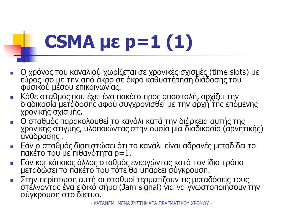 - ΚΑΤΑΝΕΜΗΜΕΝΑ ΣΥΣΤΗΜΑΤΑ ΠΡΑΓΜΑΤΙΚΟΥ ΧΡΟΝΟΥ - CSMA με p=1 (1) Ο χρόνος του καναλιού χωρίζεται σε χρονικές σχισμές (time slots) με εύρος ίσο με την από άκρο σε άκρο καθυστέρηση διάδοσης του φυσικού μέσου επικοινωνίας.