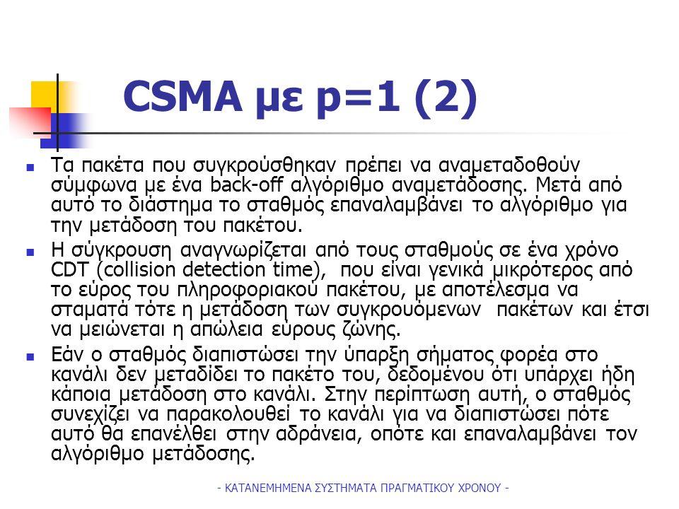 - ΚΑΤΑΝΕΜΗΜΕΝΑ ΣΥΣΤΗΜΑΤΑ ΠΡΑΓΜΑΤΙΚΟΥ ΧΡΟΝΟΥ - CSMA με p=1 (2) Τα πακέτα που συγκρούσθηκαν πρέπει να αναμεταδοθούν σύμφωνα με ένα back-off αλγόριθμο αναμετάδοσης.