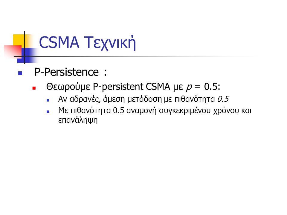 CSMA Τεχνική P-Persistence : Θεωρούμε P-persistent CSMA με p = 0.5: Αν αδρανές, άμεση μετάδοση με πιθανότητα 0.5 Με πιθανότητα 0.5 αναμονή συγκεκριμένου χρόνου και επανάληψη