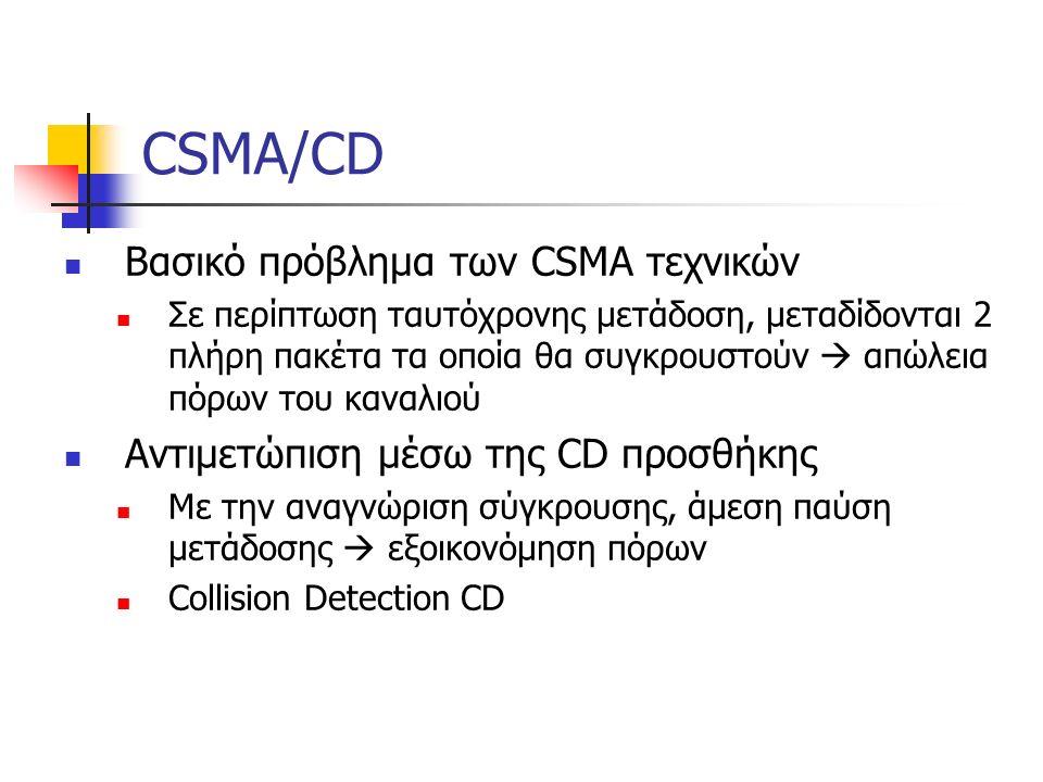 CSMA/CD Βασικό πρόβλημα των CSMA τεχνικών Σε περίπτωση ταυτόχρονης μετάδοση, μεταδίδονται 2 πλήρη πακέτα τα οποία θα συγκρουστούν  απώλεια πόρων του καναλιού Αντιμετώπιση μέσω της CD προσθήκης Με την αναγνώριση σύγκρουσης, άμεση παύση μετάδοσης  εξοικονόμηση πόρων Collision Detection CD