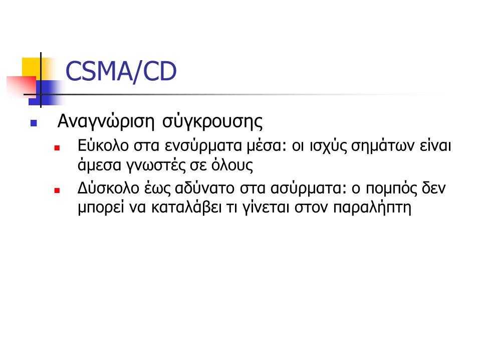 CSMA/CD Αναγνώριση σύγκρουσης Εύκολο στα ενσύρματα μέσα: οι ισχύς σημάτων είναι άμεσα γνωστές σε όλους Δύσκολο έως αδύνατο στα ασύρματα: ο πομπός δεν μπορεί να καταλάβει τι γίνεται στον παραλήπτη