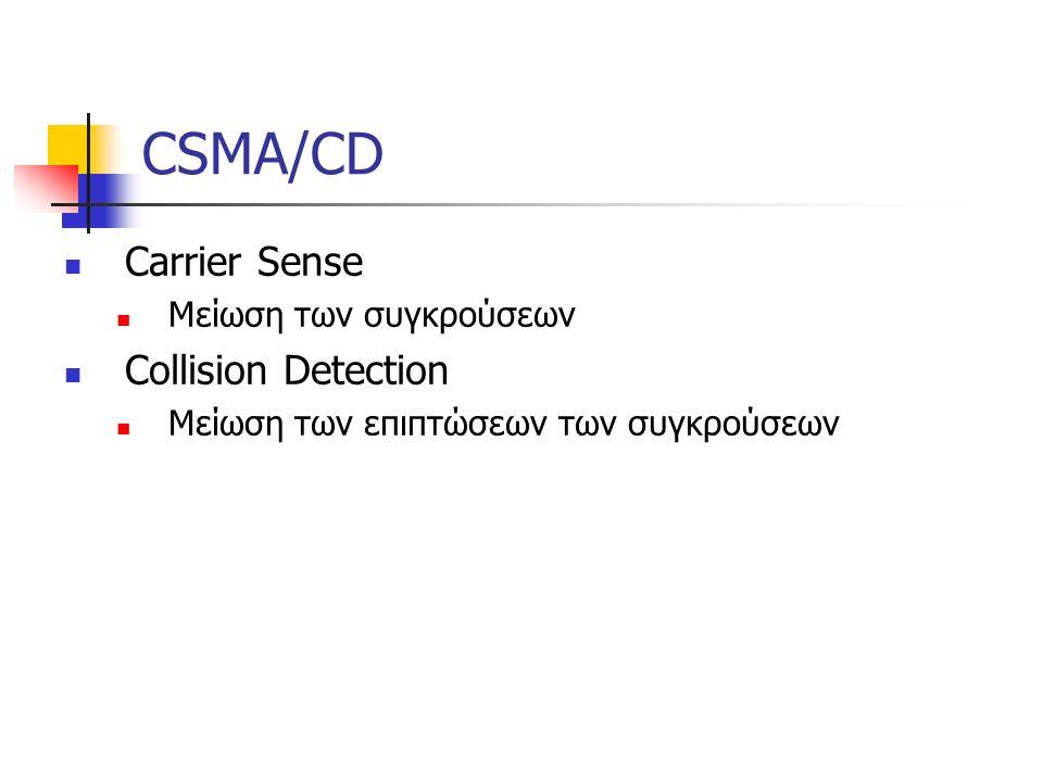 CSMA/CD Carrier Sense Μείωση των συγκρούσεων Collision Detection Μείωση των επιπτώσεων των συγκρούσεων
