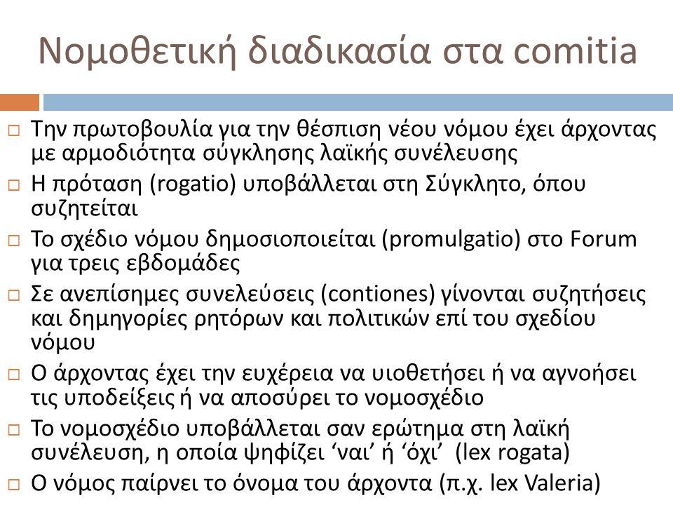 Νομοθετική διαδικασία στα comitia  Την πρωτοβουλία για την θέσπιση νέου νόμου έχει άρχοντας με αρμοδιότητα σύγκλησης λαϊκής συνέλευσης  Η πρόταση ( rogatio) υποβάλλεται στη Σύγκλητο, όπου συζητείται  Το σχέδιο νόμου δημοσιοποιείται (promulgatio) στο Forum για τρεις εβδομάδες  Σε ανεπίσημες συνελεύσεις (contiones) γίνονται συζητήσεις και δημηγορίες ρητόρων και πολιτικών επί του σχεδίου νόμου  Ο άρχοντας έχει την ευχέρεια να υιοθετήσει ή να αγνοήσει τις υποδείξεις ή να αποσύρει το νομοσχέδιο  Το νομοσχέδιο υποβάλλεται σαν ερώτημα στη λαϊκή συνέλευση, η οποία ψηφίζει 'ναι' ή 'όχι' (lex rogata)  Ο νόμος παίρνει το όνομα του άρχοντα (π.χ.