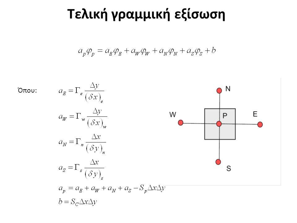 Τελική γραμμική εξίσωση Όπου: