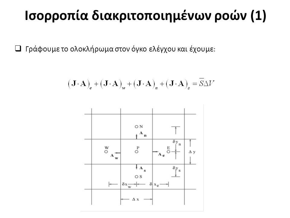 Ισορροπία διακριτοποιημένων ροών (1)  Γράφουμε το ολοκλήρωμα στον όγκο ελέγχου και έχουμε :