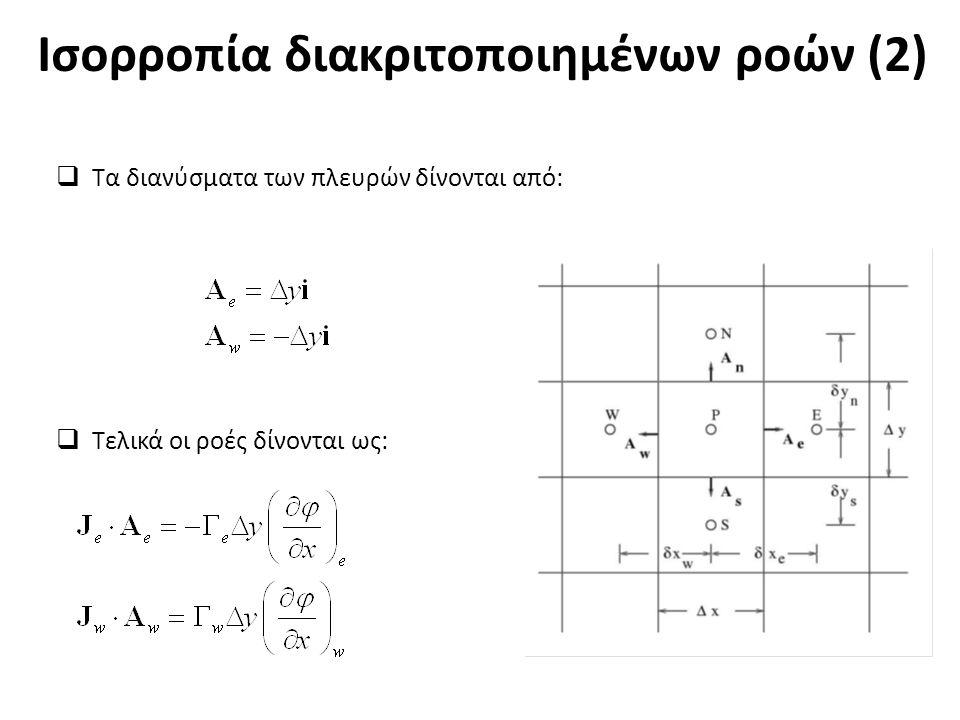 Ισορροπία διακριτοποιημένων ροών (2)  Τα διανύσματα των πλευρών δίνονται από:  Τελικά οι ροές δίνονται ως: