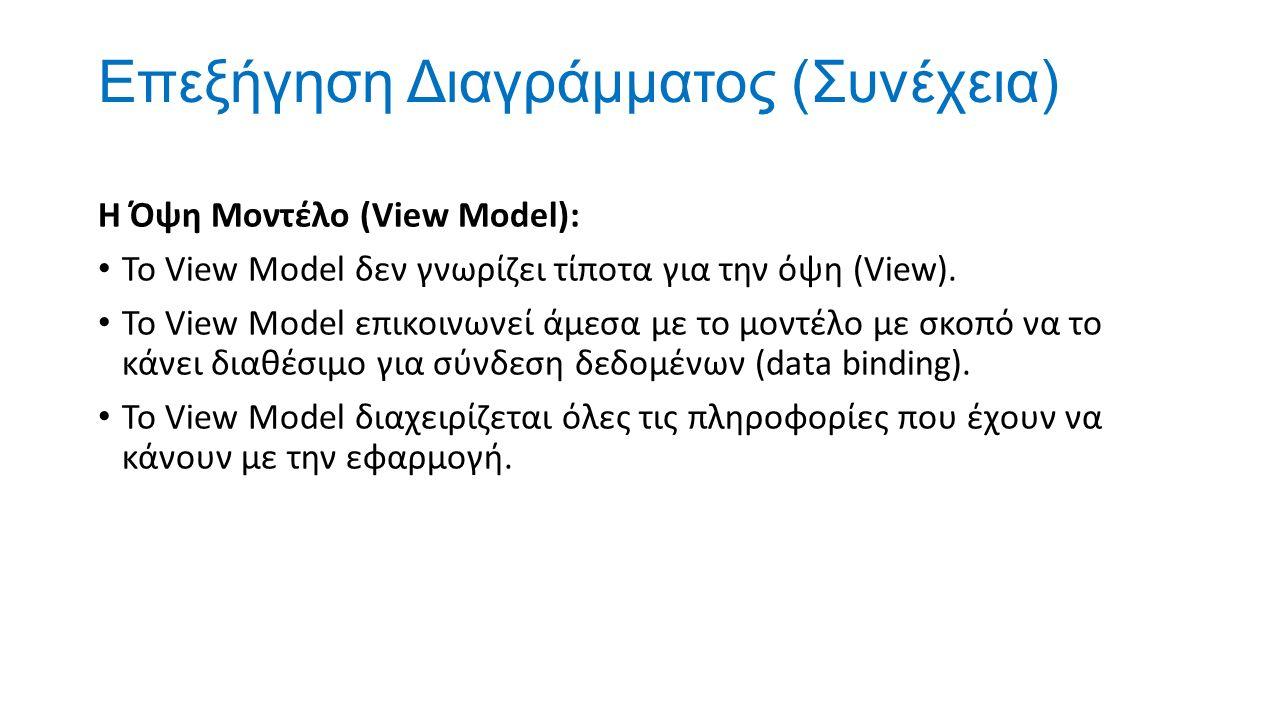 Επεξήγηση Διαγράμματος (Συνέχεια) Η Όψη Μοντέλο (View Model): Το View Model δεν γνωρίζει τίποτα για την όψη (View). Το View Model επικοινωνεί άμεσα με