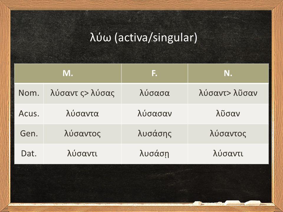 M.F.N. Nom.λύσαντ ς> λύσαςλύσασαλύσαντ> λῦσαν Acus.λύσανταλύσασανλῦσαν Gen.λύσαντοςλυσάσηςλύσαντος Dat.λύσαντιλυσάσῃλύσαντι λύω (activa/singular)