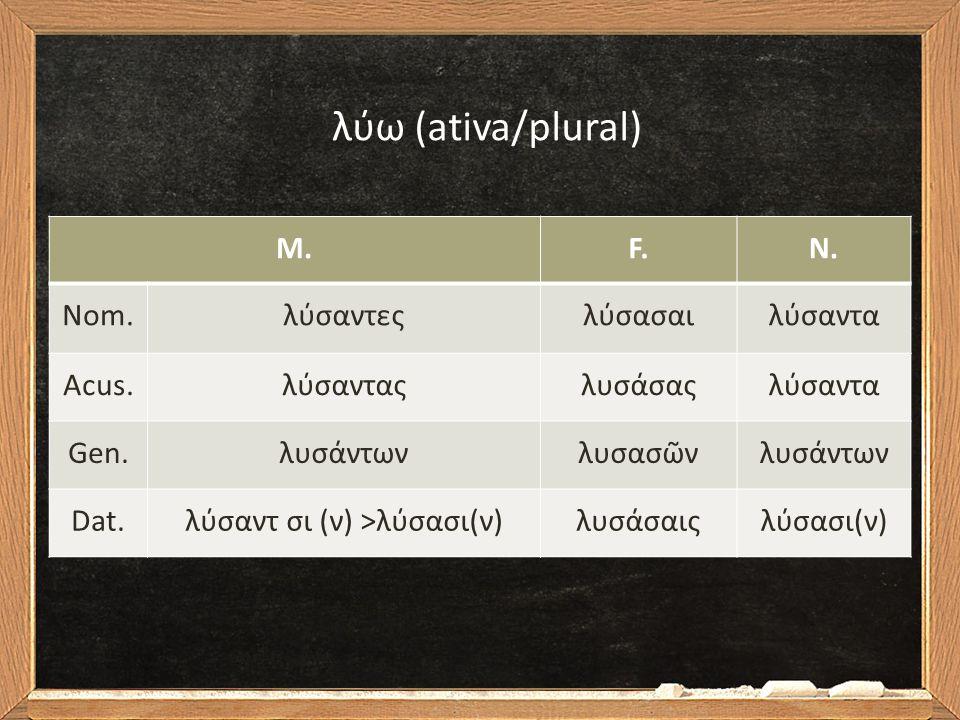 λύω (ativa/plural) M.F.N. Nom.λύσαντεςλύσασαιλύσαντα Acus.λύσανταςλυσάσαςλύσαντα Gen.λυσάντωνλυσασῶνλυσάντων Dat.λύσαντ σι (ν) >λύσασι(ν)λυσάσαιςλύσασ