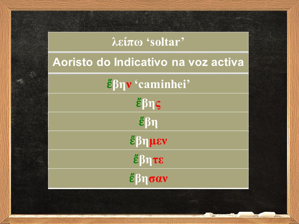 Aoristo do Indicativo na voz activa ἔ βην 'caminhei' ἔ βης ἔ βη ἔ βημεν ἔ βητε ἔ βησαν λείπω 'soltar'
