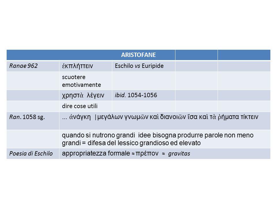 ARISTOFANE Ranae 962 ἐ κπλήττειν Eschilo vs Euripide scuotere emotivamente χρηστ ὰ λέγειν ibid.
