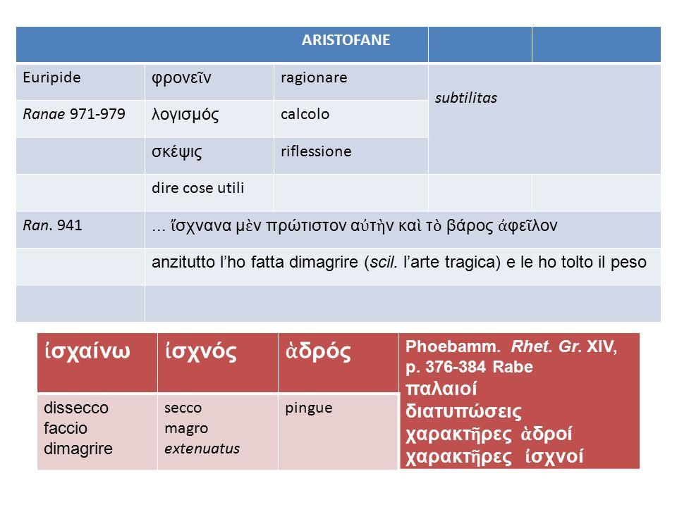 ARISTOFANE Euripide φρονε ῖ ν ragionare subtilitas Ranae 971-979 λογισμός calcolo σκέψις riflessione dire cose utili Ran. 941... ἴ σχνανα μ ὲ ν πρώτισ