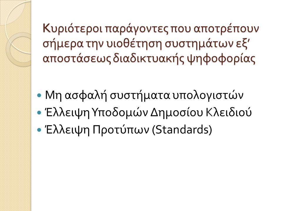 K υριότεροι παράγοντες που αποτρέπουν σή µ ερα την υιοθέτηση συστη µ άτων εξ ' αποστάσεως διαδικτυακής ψηφοφορίας Μη ασφαλή συστή µ ατα υπολογιστών Έλλειψη Υποδο µ ών ∆ η µ οσίου Κλειδιού Έλλειψη Προτύπων (Standards)