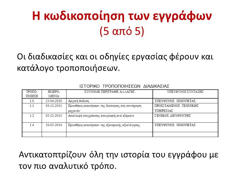 Οι διαδικασίες και οι οδηγίες εργασίας φέρουν και κατάλογο τροποποιήσεων.