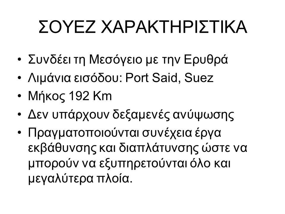 ΣΟΥΕΖ ΧΑΡΑΚΤΗΡΙΣΤΙΚΑ Συνδέει τη Μεσόγειο με την Ερυθρά Λιμάνια εισόδου: Port Said, Suez Μήκος 192 Km Δεν υπάρχουν δεξαμενές ανύψωσης Πραγματοποιούνται συνέχεια έργα εκβάθυνσης και διαπλάτυνσης ώστε να μπορούν να εξυπηρετούνται όλο και μεγαλύτερα πλοία.