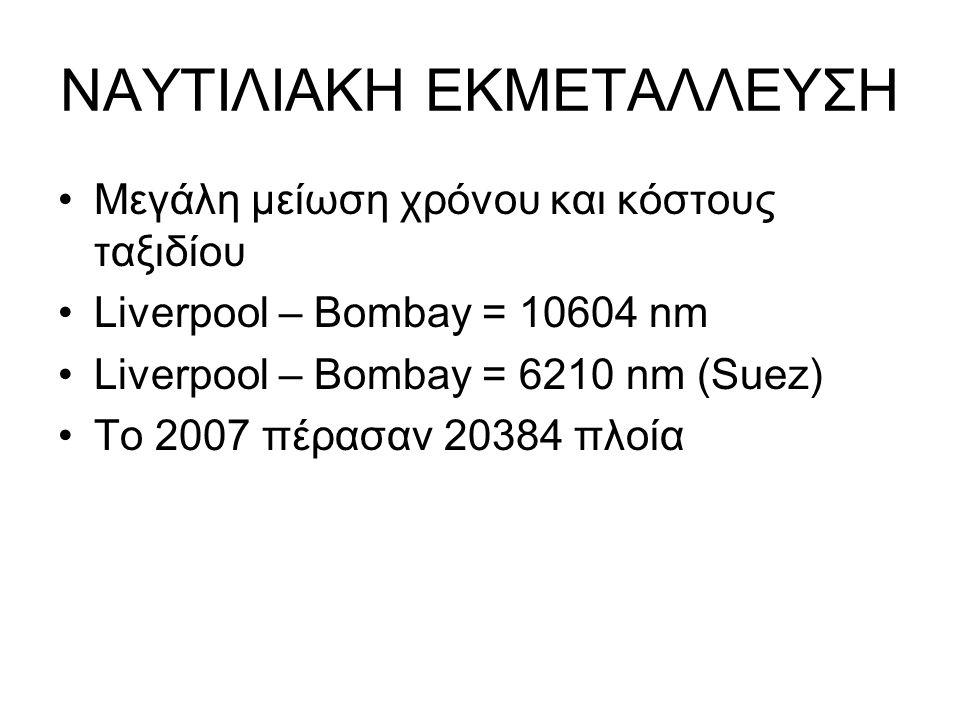 ΝΑΥΤΙΛΙΑΚΗ ΕΚΜΕΤΑΛΛΕΥΣΗ Μεγάλη μείωση χρόνου και κόστους ταξιδίου Liverpool – Bombay = 10604 nm Liverpool – Bombay = 6210 nm (Suez) Το 2007 πέρασαν 20384 πλοία